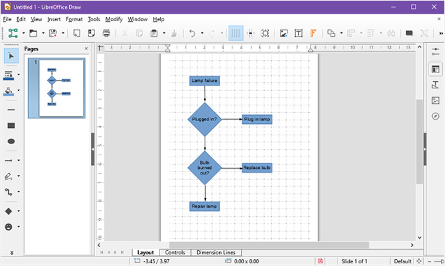Giao diện LibreOffice Draw